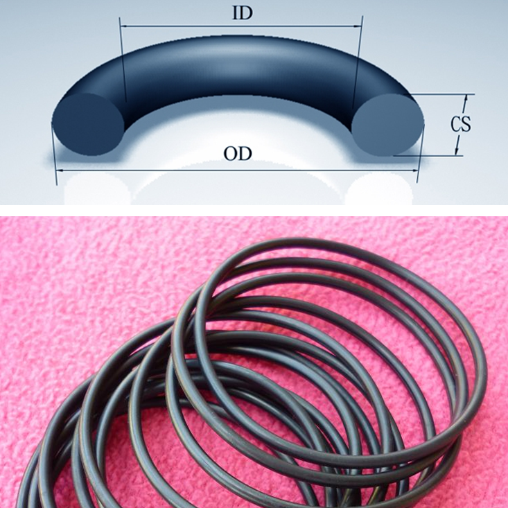 Rubber O Ring Sizes Metric O Ring Size Chart O Ring